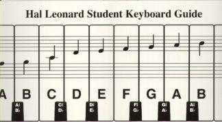 Keyboard/klaver papstrimmel med nodenavne